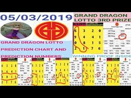 grand lotto free many credits just registration everyday